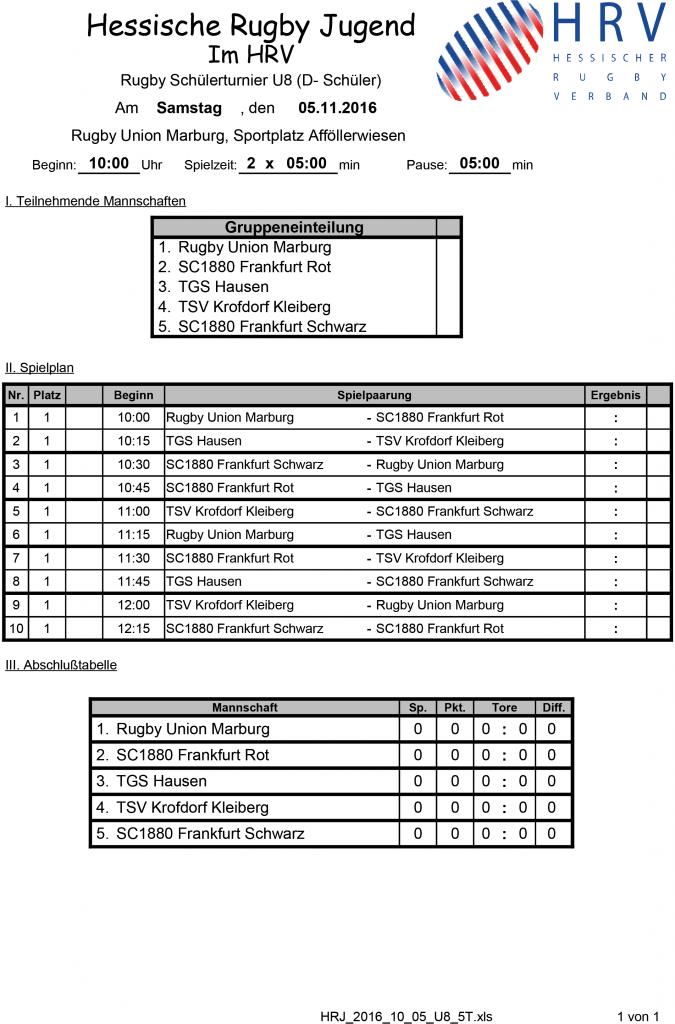 Spielplan HRJ Turnier Marburg